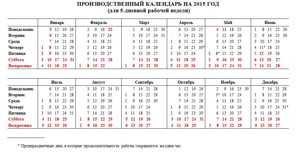 Производственный календарь на 2015 год при пятидневной рабочей неделе